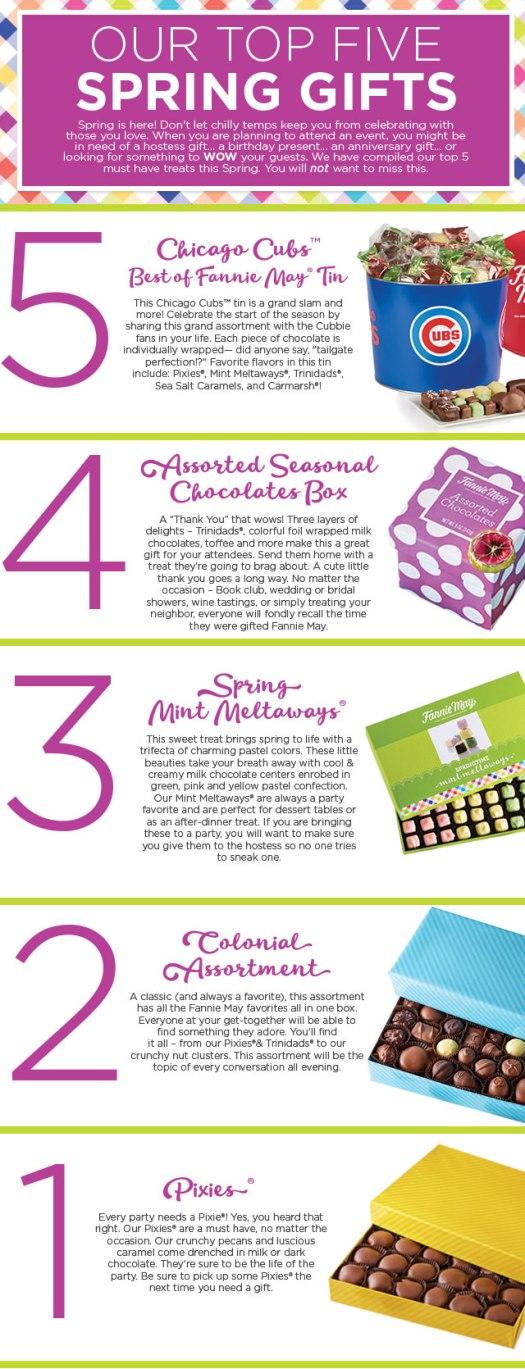 SpringGiftsBlog